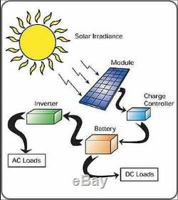 Inverter Xatrex 300 watt 12 volt for Solar Power, and Other Uses